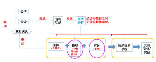 liangzhangtu1